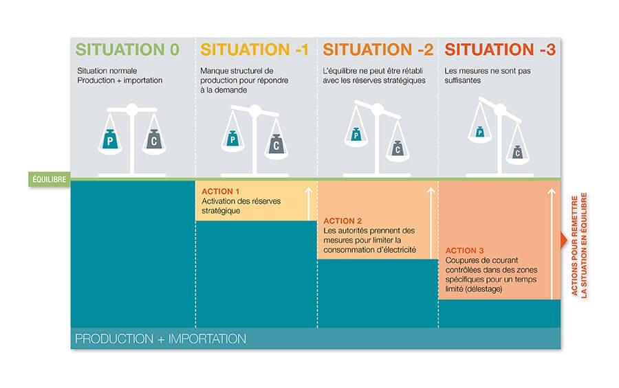 Infographics_Elia5