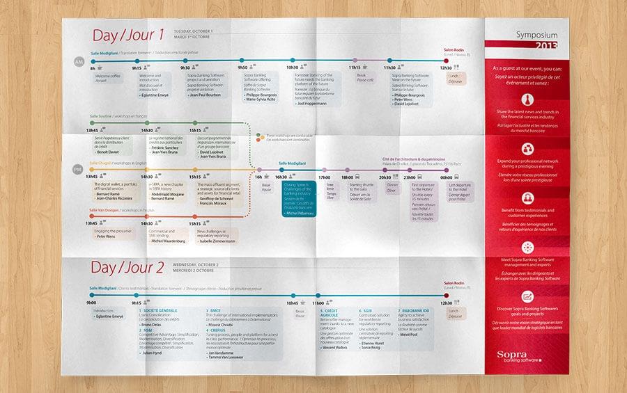 Infographics_Sopra1
